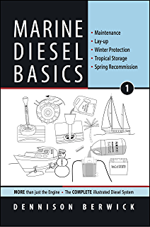 Marine diesel engine basics a beginners guide to marine diesel marine diesel basics 1 maintenance lay up winter protection tropical storage fandeluxe Choice Image