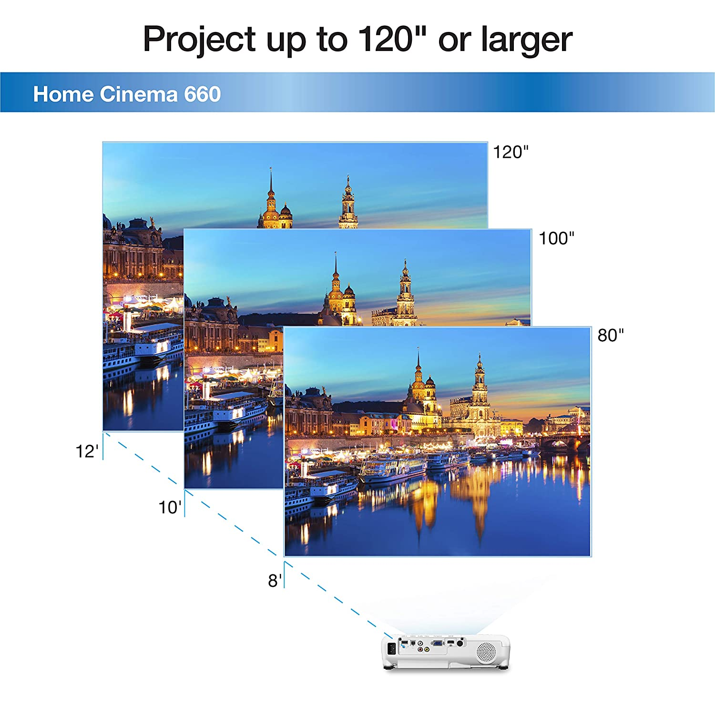 Amazon.com: Epson Home Cinema 660 3,300 lumens color brightness ...