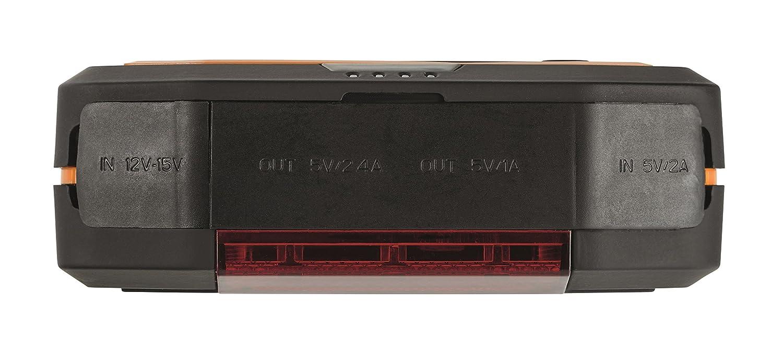 Trust Urban 10000 mAh Car Jumpstarter Battery Booster Pack Powerbank