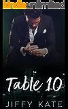 Table 10: Part 1: A Novella Series