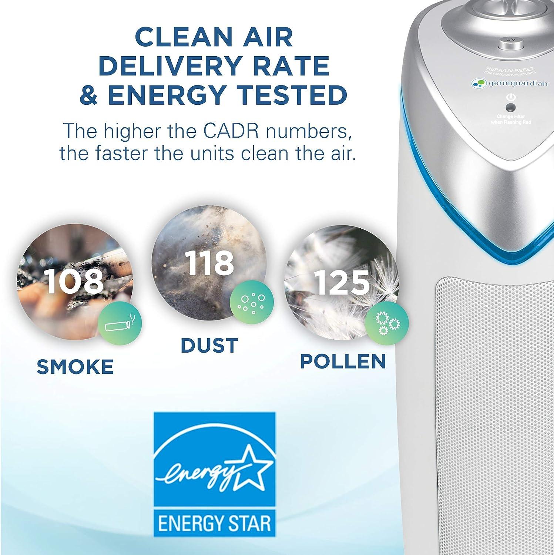 Germ Guardian True HEPA Filtro purificador de aire para el hogar ...
