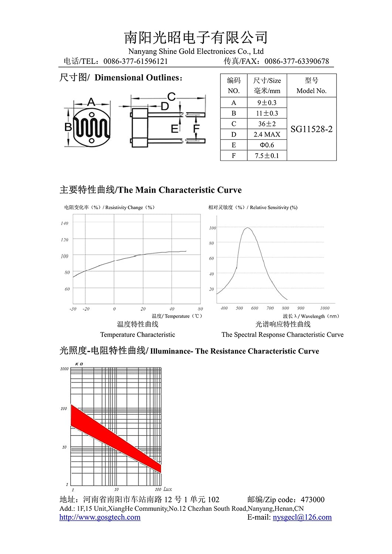 Photoresistor Photoconductive Cell Light Dependent Resistor 8-20K LDR 11mm Ceramic Pacakge 30