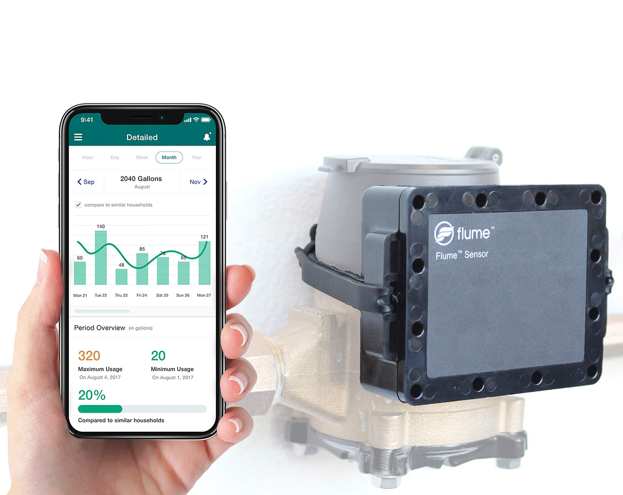 Flume Smart Home Water Sensor - Monitors Water Usage and Lawn Sprinklers - Leak Detector - No Pipe Cutting, Easy Install, WiFi