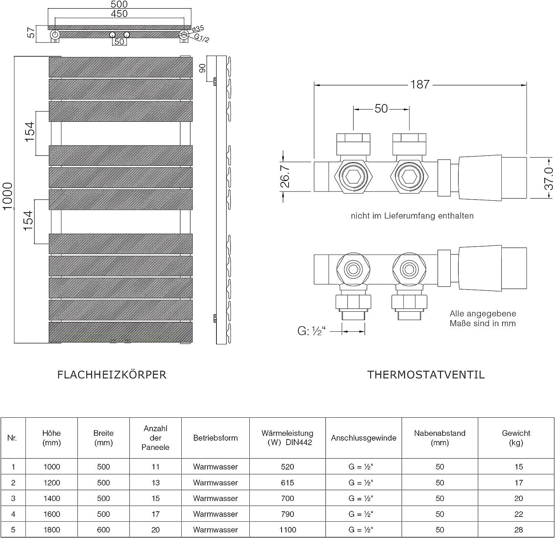 Sogood Design Badheizung 120x50cm Anthrazit Paneelheizk/örper Einlagig Horizontal Mittelanschluss Bad-Heizk/örper