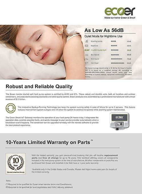 Amazon.com: ECOER MAKE OUR HOME GREEN & SMART 5 ton 17 SEER R410A Ecoer EODA18H-4860 Inverter Heat Pump System: Home & Kitchen