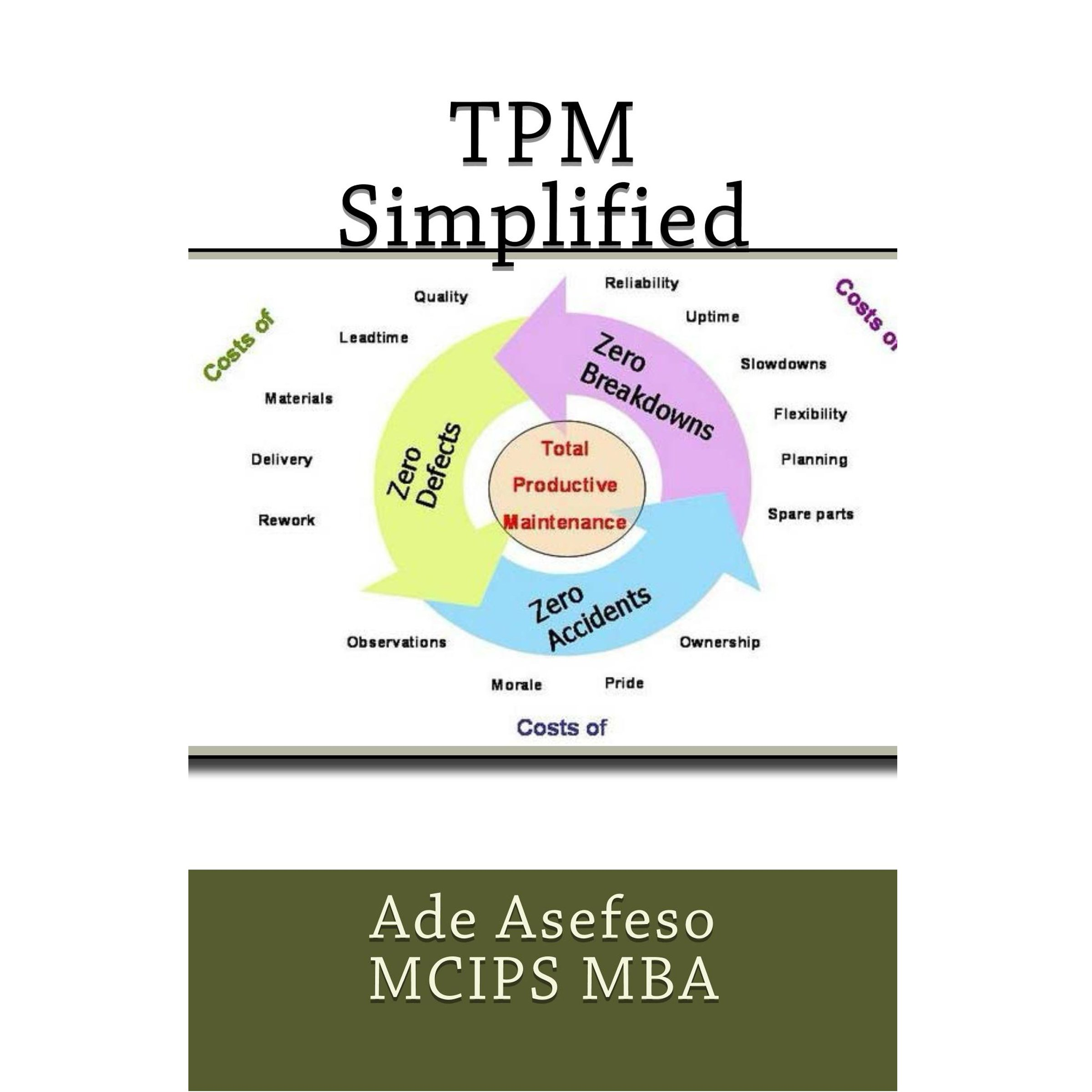 TPM Simplified by Ade World LLC (Image #1)