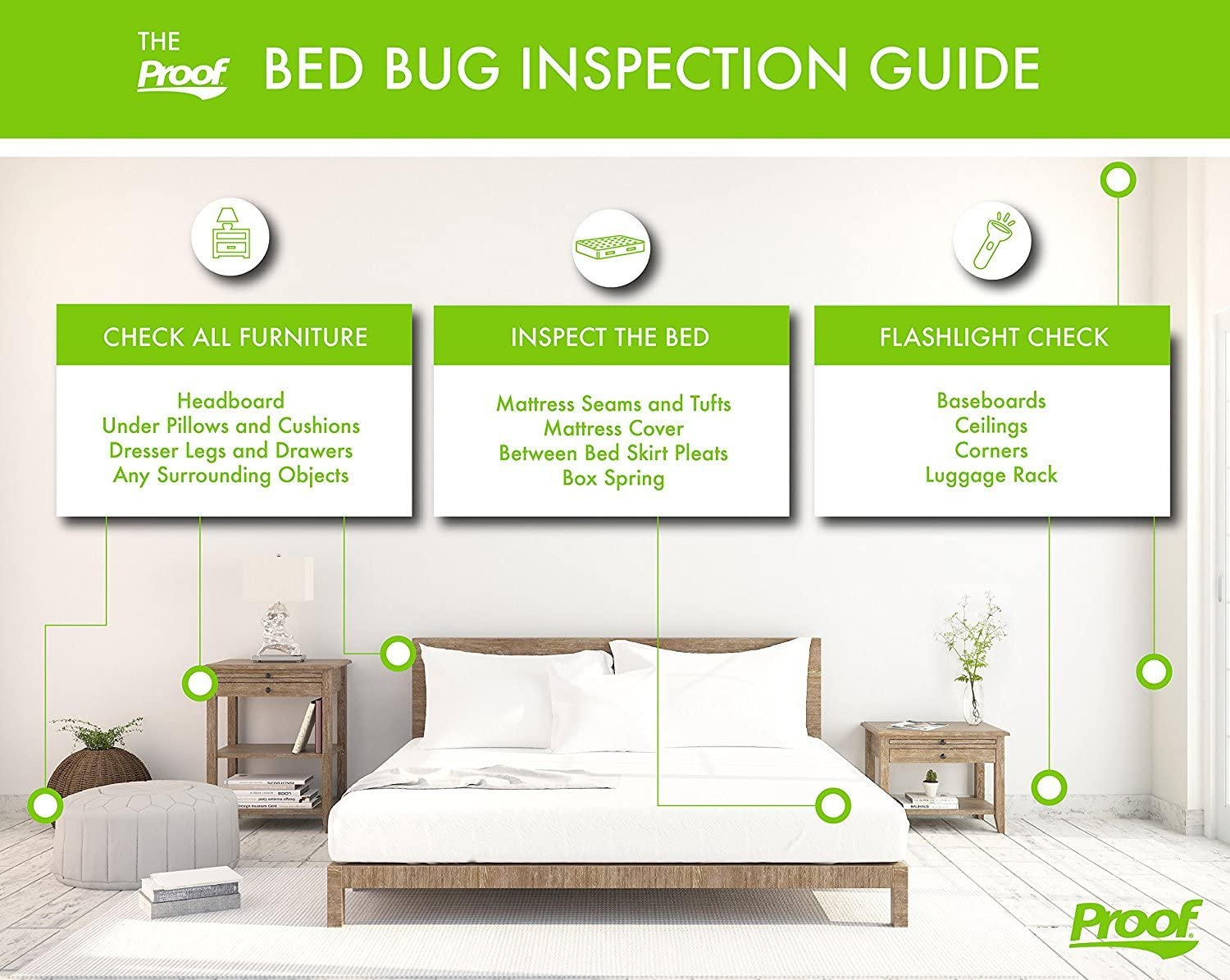 Amazon Com Proof 100 Effective Bed Bug And Dust Mite Killer Spray Epa Registered Kills Bed Bugs Dust Mites And Their Eggs Non Toxic Plant Based Beats Pesticide Resistance Garden Outdoor