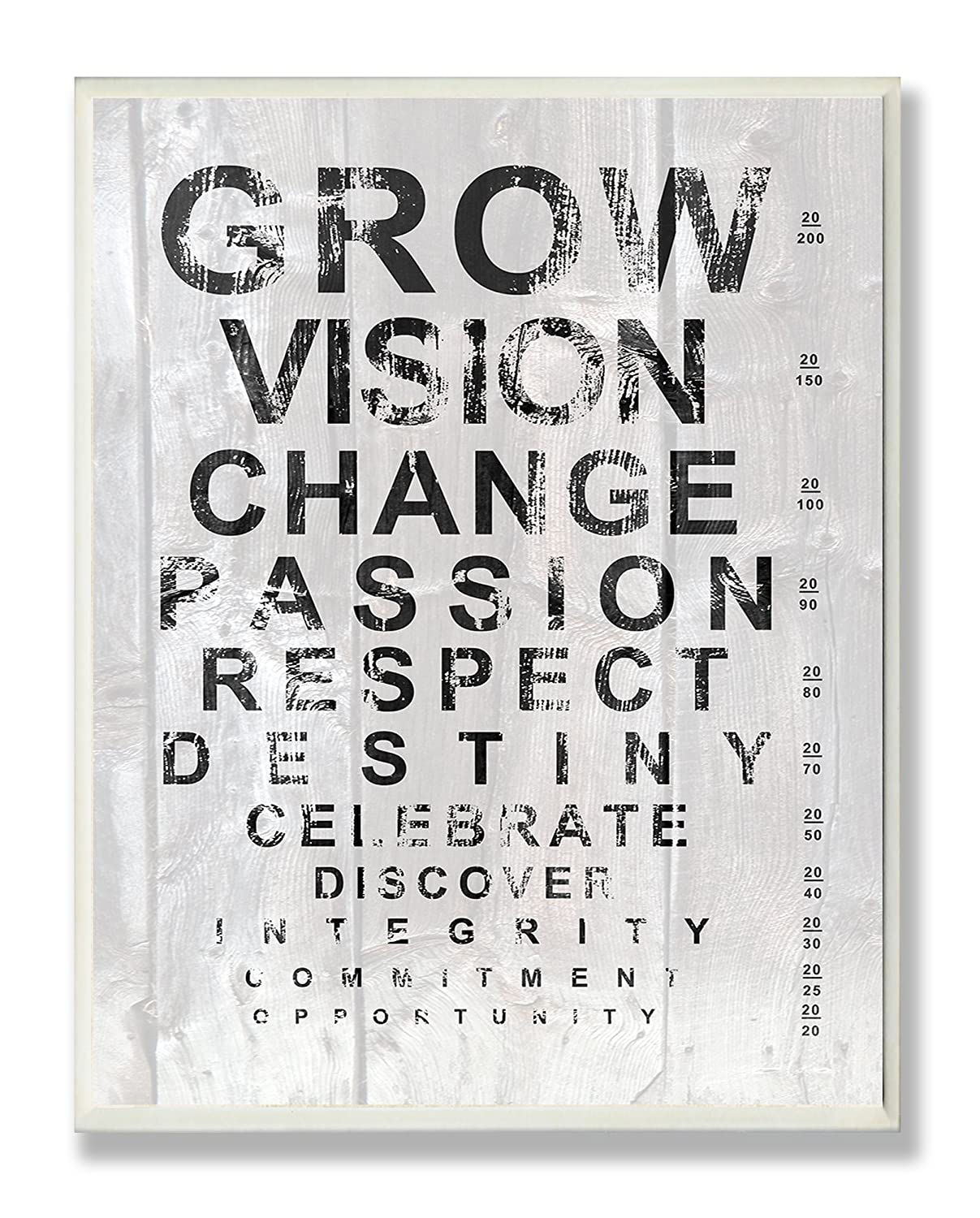 The Stupell Home Decor Collection Grow Eye Chart Inspirational Typography Wall Plaque Art 12.5 x 18.5