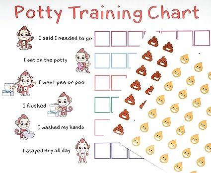 Potty Training Sticker Chart Reward Monkey Design For Toddler Girls And Boys,