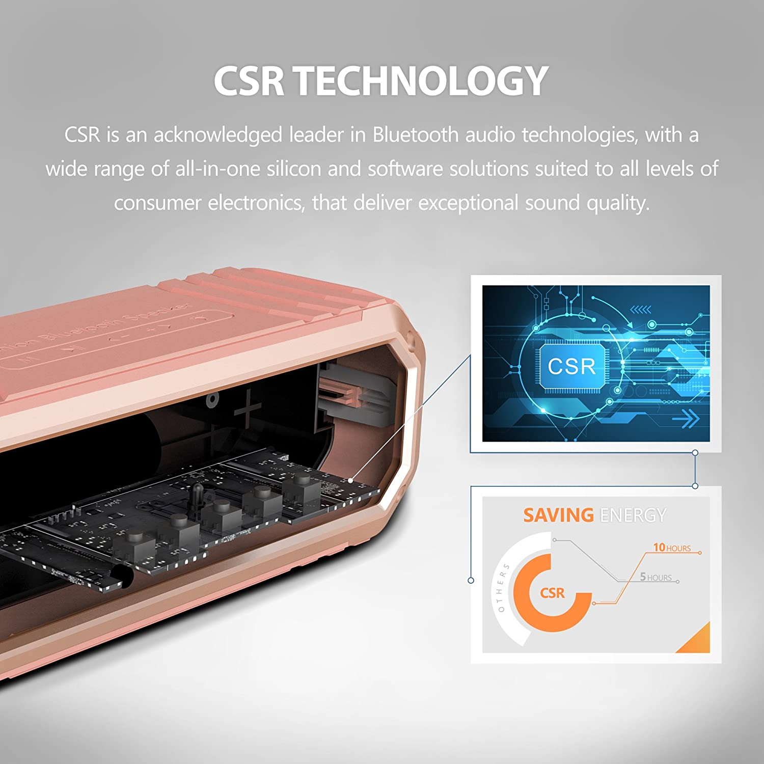 Bluetooth Speakers, COMISO [Max Audio][Rose Gold] Bluetooth Portable Speakers with Flashlight Microphone, 10W Drivers Enhanced Bass 12 Hour Playtime