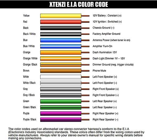 Xtenzi Car Radio Wire Harness Compatible With Kenwood Excelon Cd Dvd Navigation In Dash Xt91017 Automotive Amazon Com