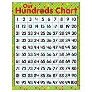 "TREND enterprises, Inc. Our Hundreds Chart Learning Chart, 17"" x 22"""