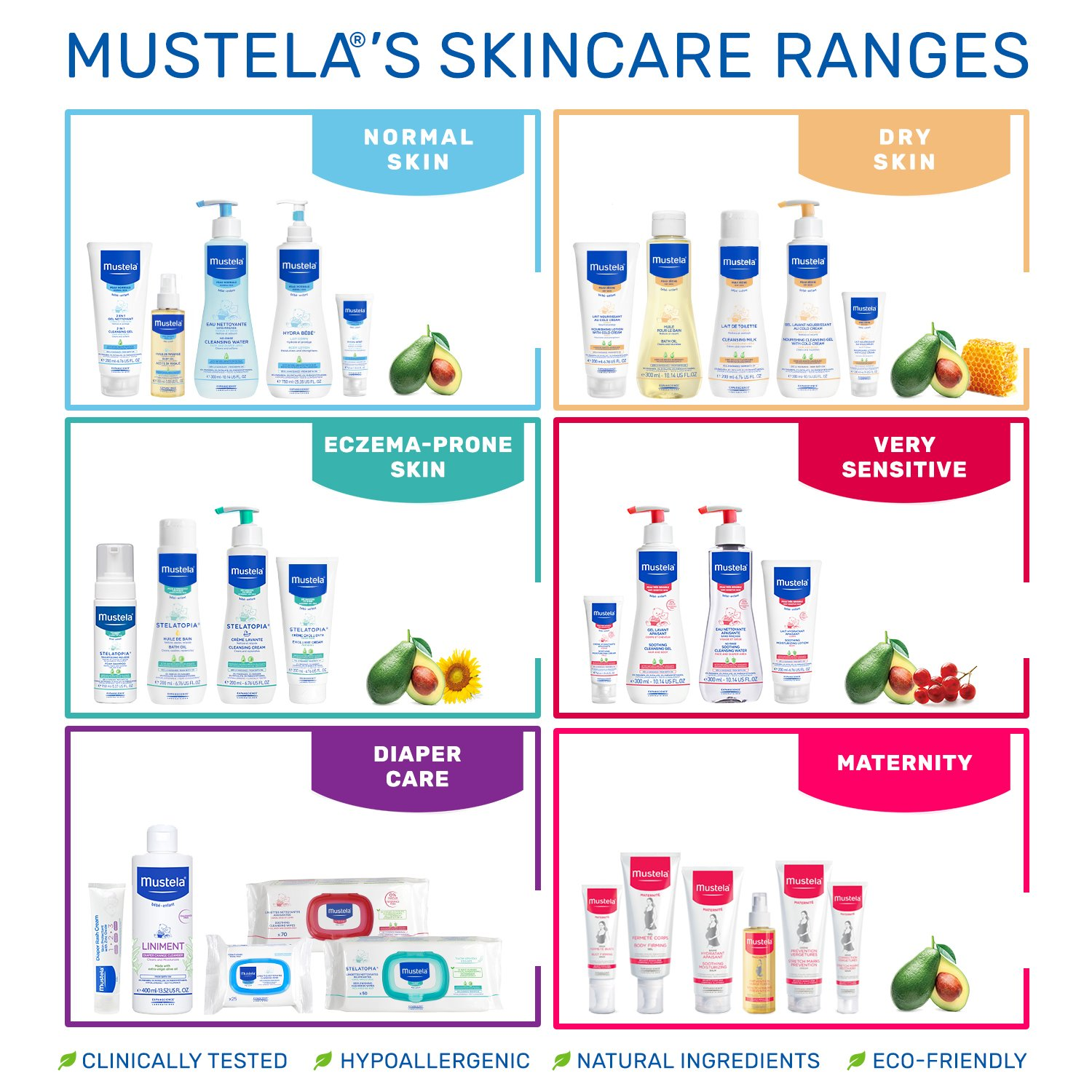 Mustela Stretch Marks Prevention Oil, 3.54 Fl Oz by Mustela (Image #6)