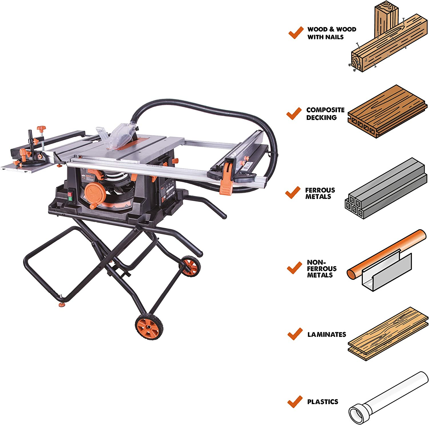 table saw reviews consumer reports