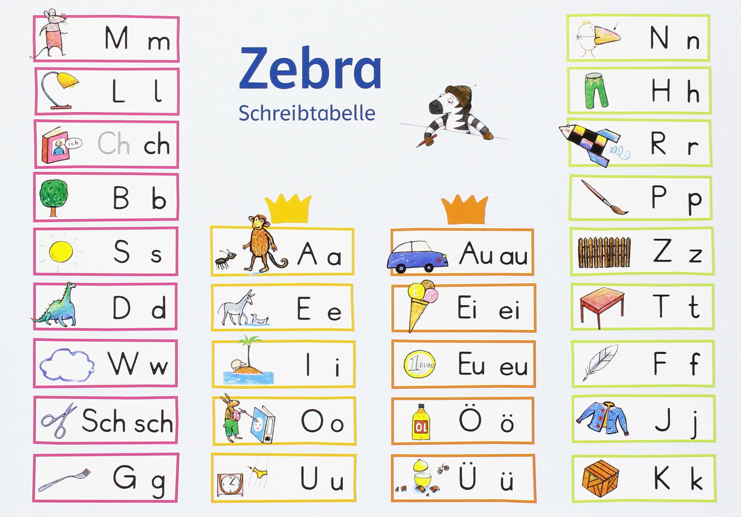 Zebra / Anlauttabelle (10 Ex.) 1. Schuljahr