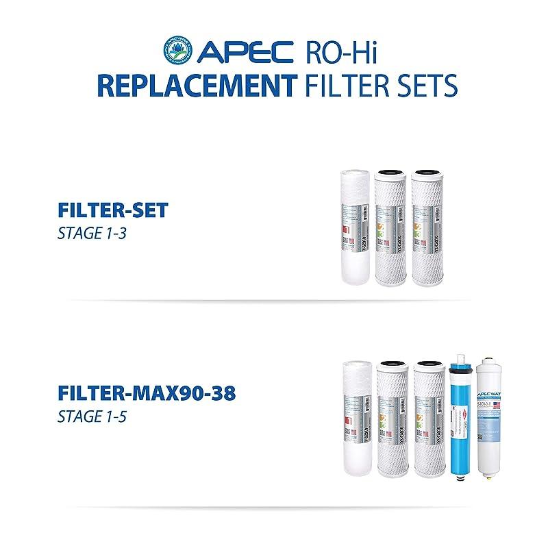 APEC Water RO-Hi - Filters set replacement