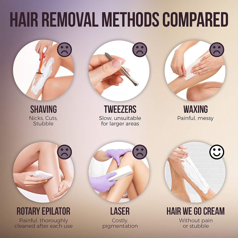 HairWeGo Spray Depilación para Mujeres.Inhibidor Vello Piernas ...