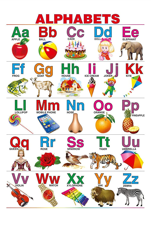 English Alphabet Chart - Letter