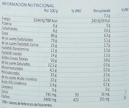 Lamberts Lecitina de Soja Granulada - 250 Unidades: Amazon.es ...