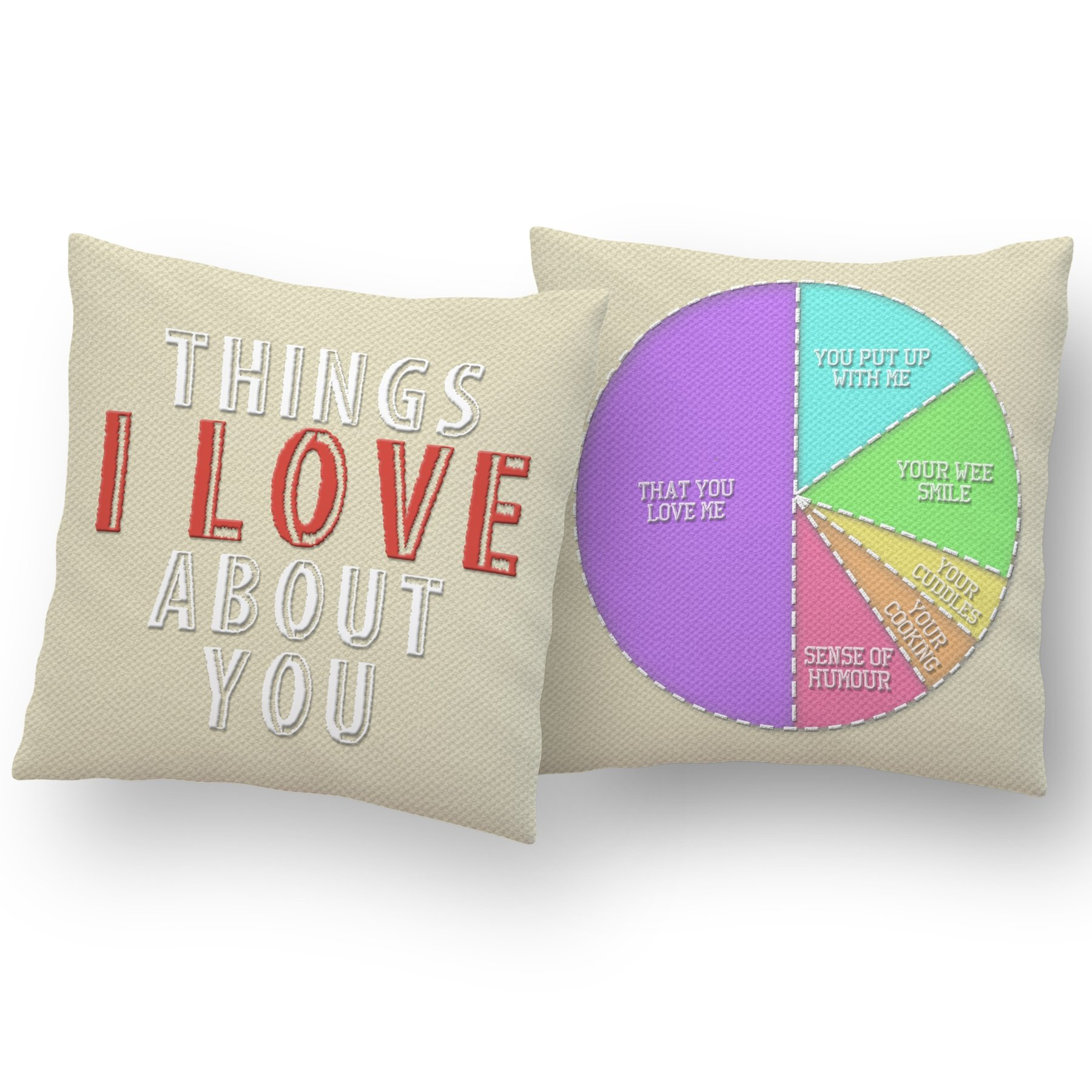 Things I Love About You Personalised Cushion (50 x 50 cm)