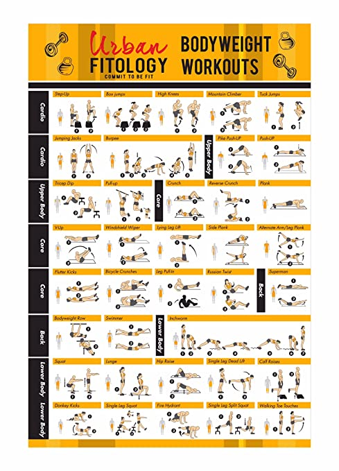 Urban Fitology Bodyweight Workouts Poster Men Women 37 Exercises