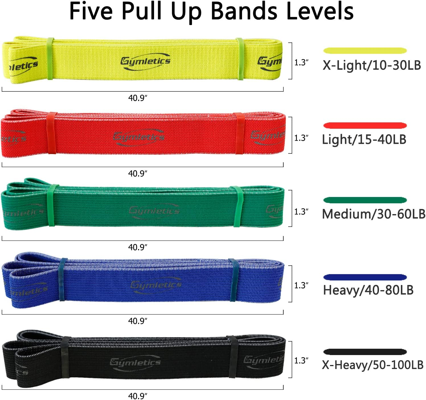 Gymletics 5 Pack Pull Up Assist Bands and Assisted Pull Ups Exercise Fabric Exercise Resistance Bands Set Stretching Mobility Bands for Workout Body Heavy Duty Stretch Bands