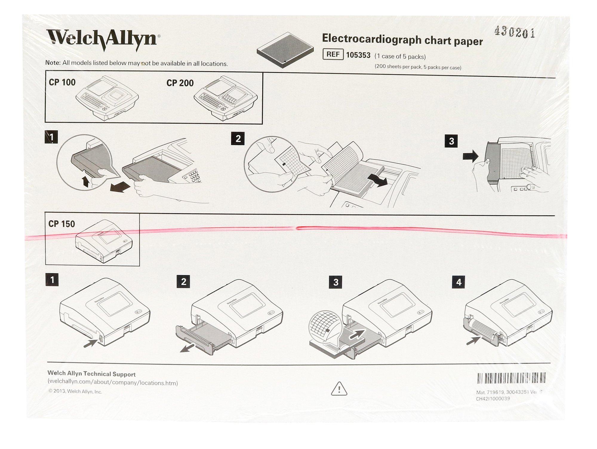 Welch Allyn 105353 Original Brand ECG Chart Paper CP100/CP200 - CASE/5