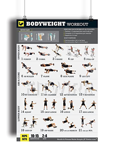 Bodyweight Workout Exercise Poster NOW Laminated