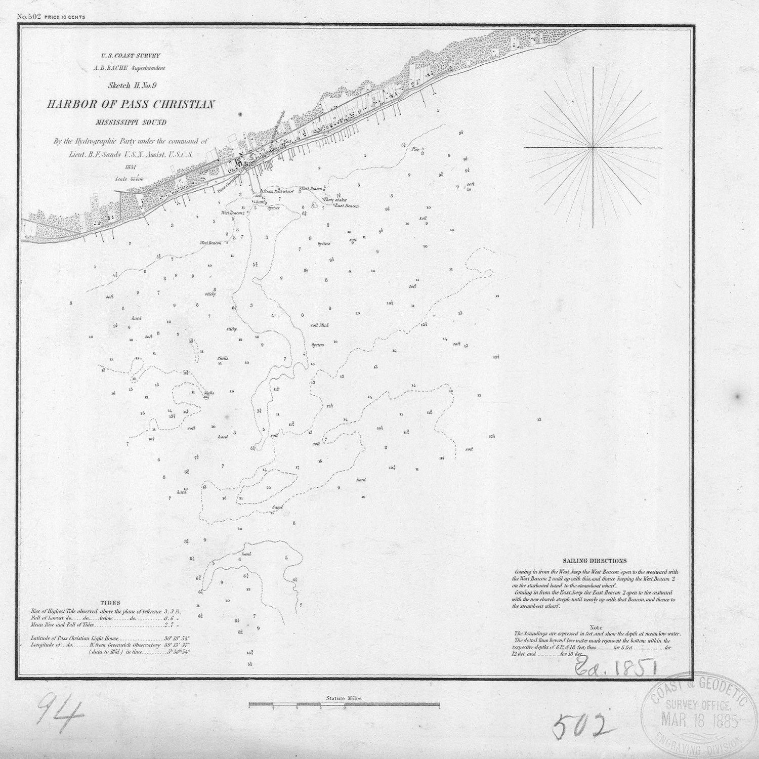16 x 20 Glossy Nautical Map Printed on Metal HARBOR OF PASS CHRISTIAN MISSISSIPPI SOUND 1851 NOAA 46a