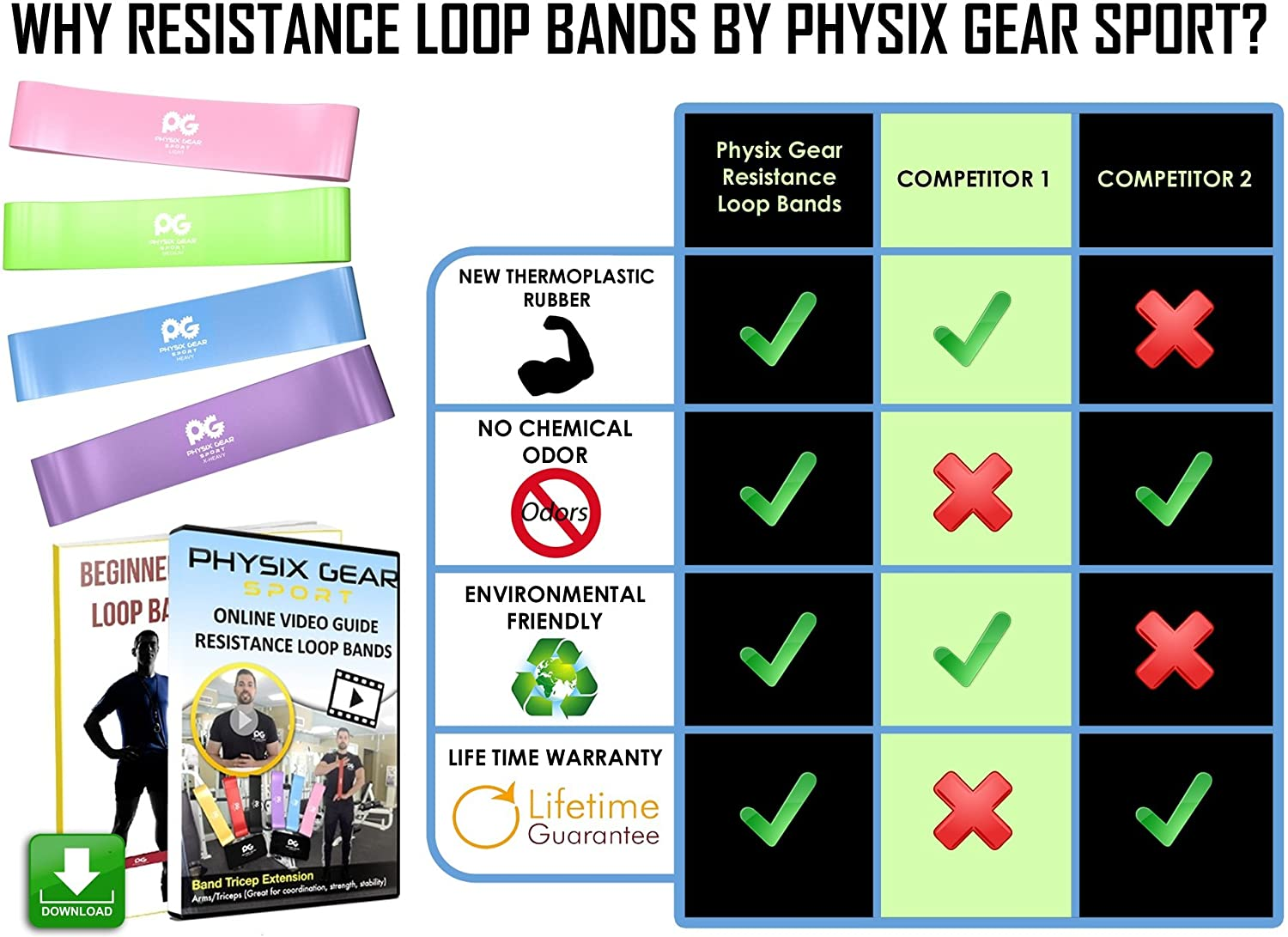 amazon com resistance loop bands best set of 4 home fitness