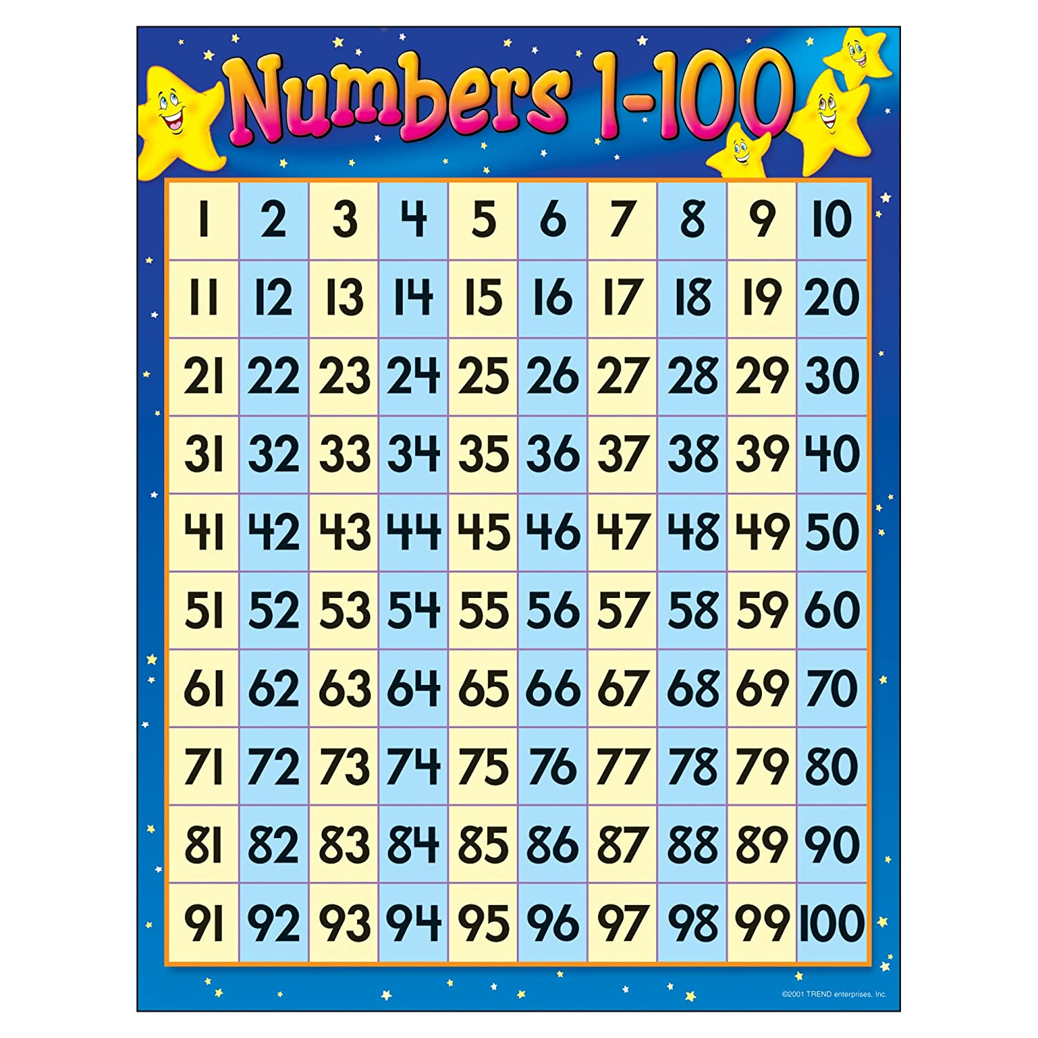 Maths 1-100 Numbers Classroom Educational Poster: Amazon.co.uk: Toys ...