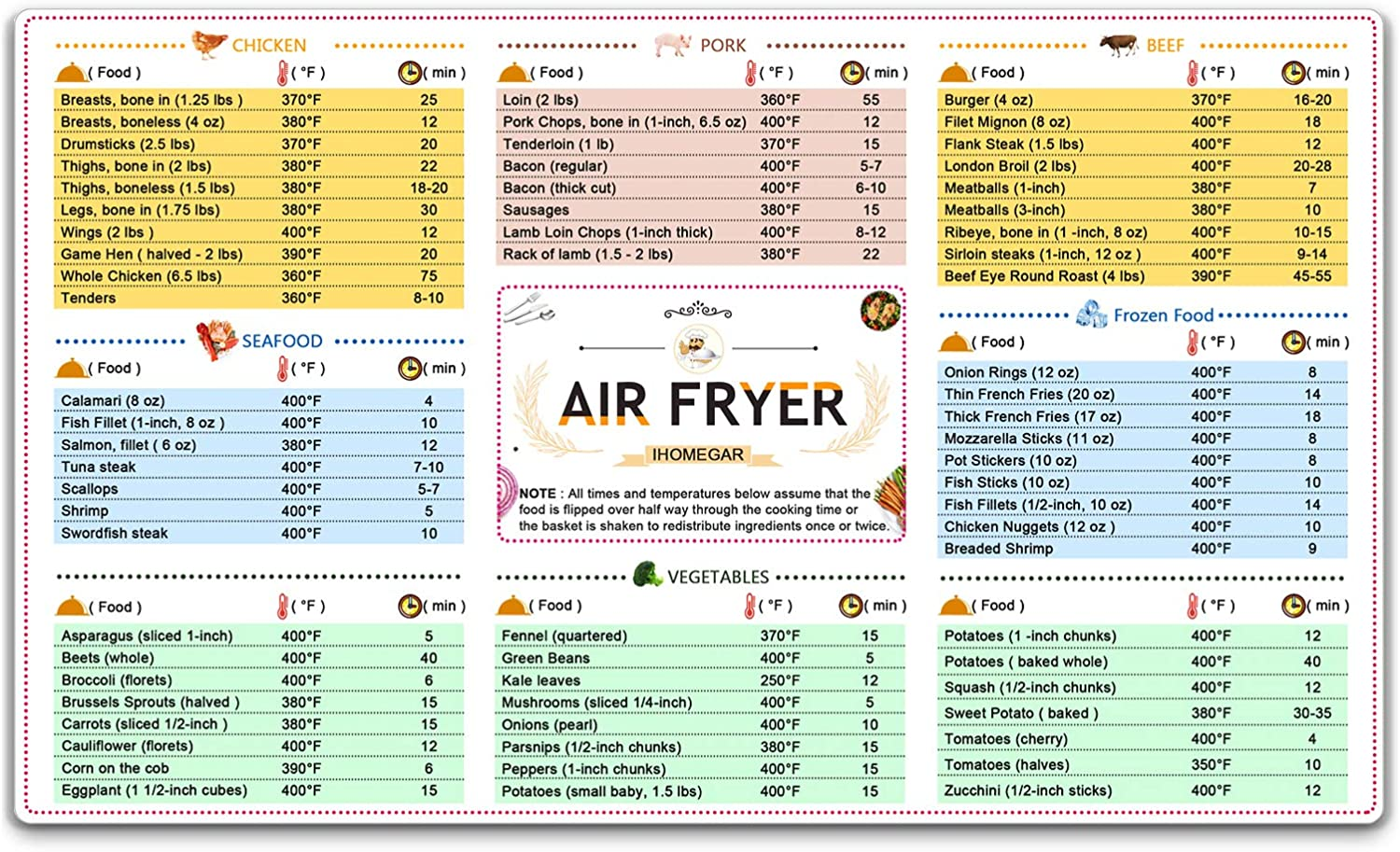 Air Fryer Magnetic Cheat Sheet, Cooker Accessories Cookbook, Magnet Cooking Times and Temperatures Chart, Quick Reference Recipe Card, Kitchen Useful Guide Cookbook with 66 Common Prep Functions x2