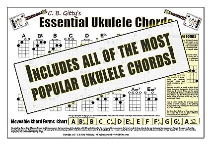 Amazon C B Gitty Essential Ukulele Chords Poster Glossy