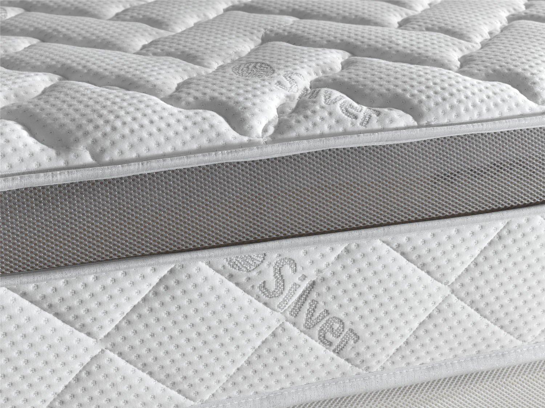 Living Sofa COLCHÓN VISCOELASTICO VISCOELASTICA Premium Acolchado con Hilo DE Plata ANTIESTÁTICO 80 x 180 (Todas Las Medidas): Amazon.es: Hogar