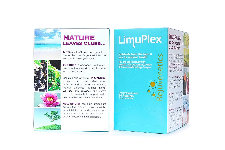 Image result for Limuplex