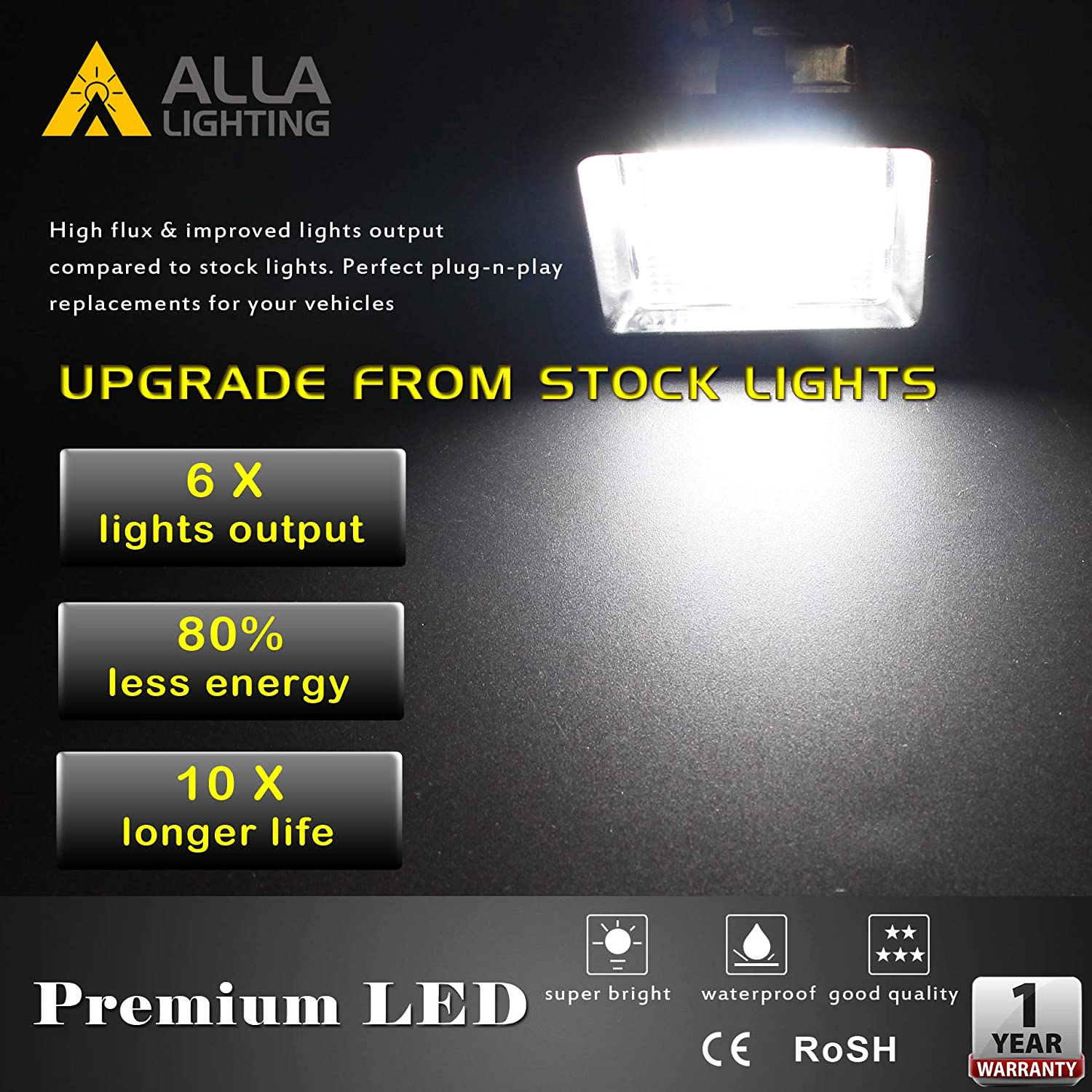 6000K Xenon White Alla Lighting CANBUS Super Bright LED License Plate Light Lamp Assembly Replacement for 2015-2019 Ford F-150 Pickup Truck Raptor