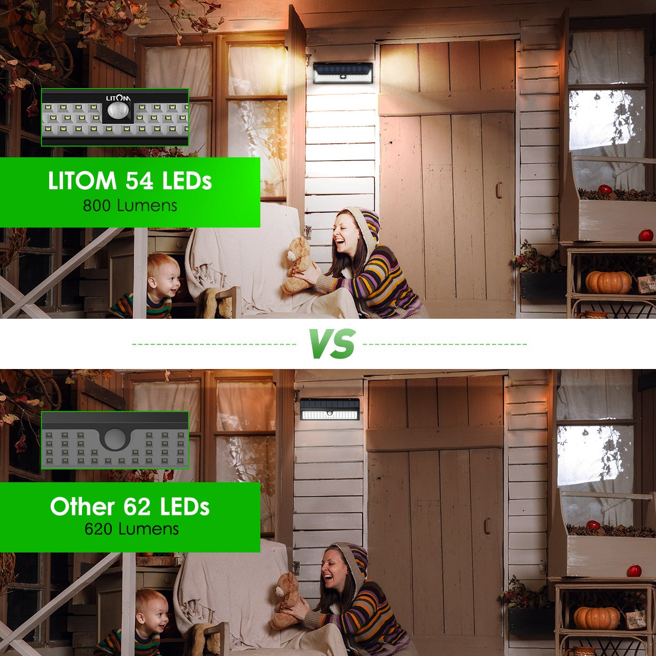 Litom Super Bright Solar Lights 54 LED Solar Power Outdoor Motion Sensor Light With LED on Both Side by Litom (Image #4)