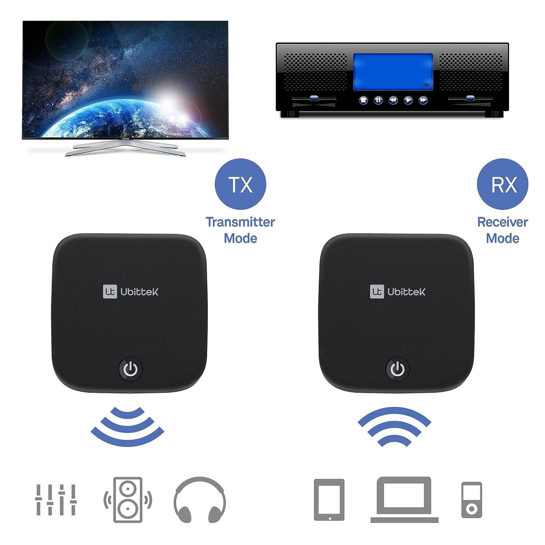 Bluetooth Transmitter and ubittek