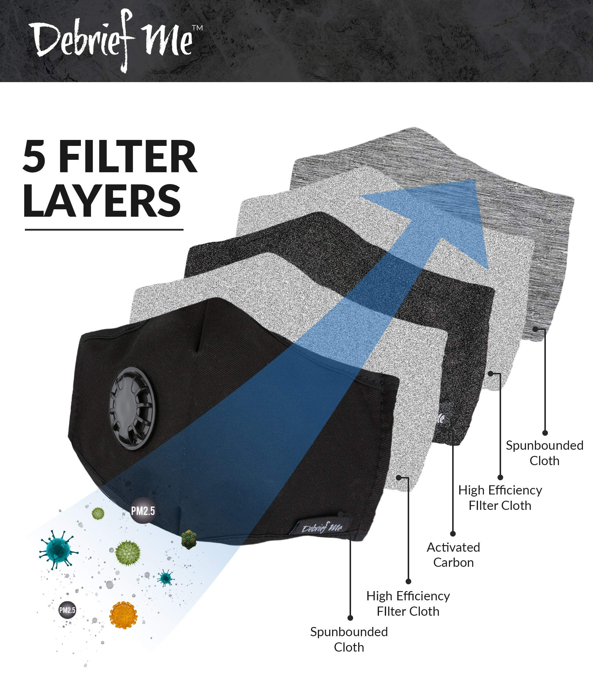 Debrief Me Military Grade N99 (4 Masks) Carbon Activated Anti Dust Face Mouth Cover Mask Respirator-Dustproof Anti-bacterial Washable -Reusable Respirator Comfy-Cotton(N99-4Color) by Debrief Me (Image #7)