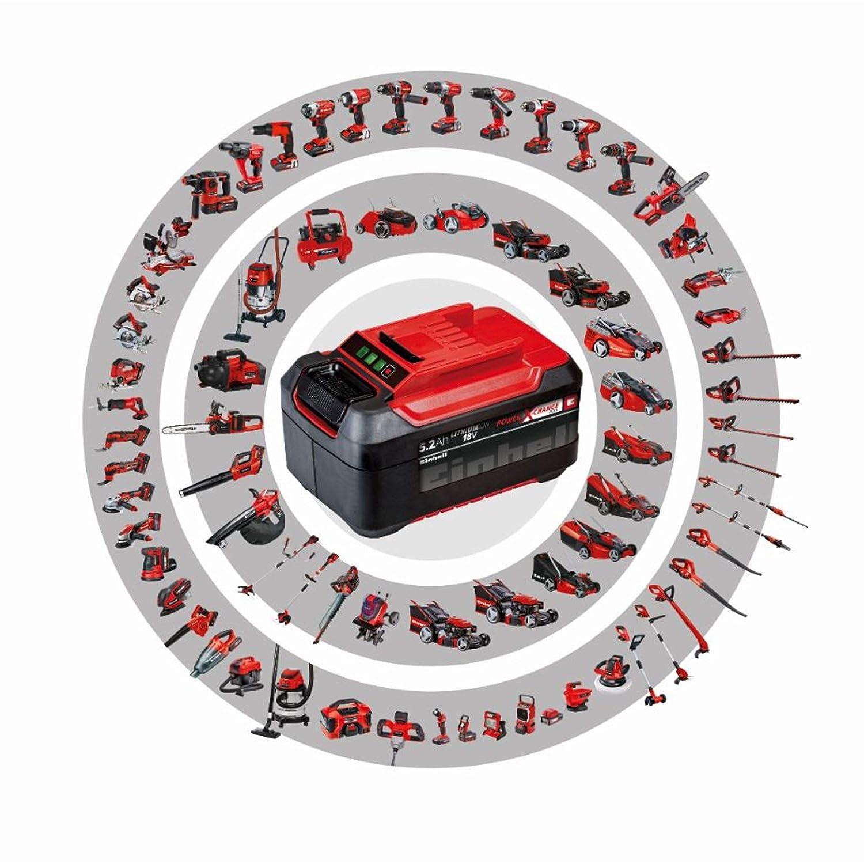 Amazon.com: Einhell Power X-Change - Batería de ion de litio ...