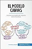 El modelo Canvas: Analice su modelo de negocio de forma eficaz (Gestión y Marketing) (Spanish Edition)