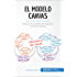 El modelo Canvas: Analice su modelo de negocio de forma eficaz (Gestión y Marketing)