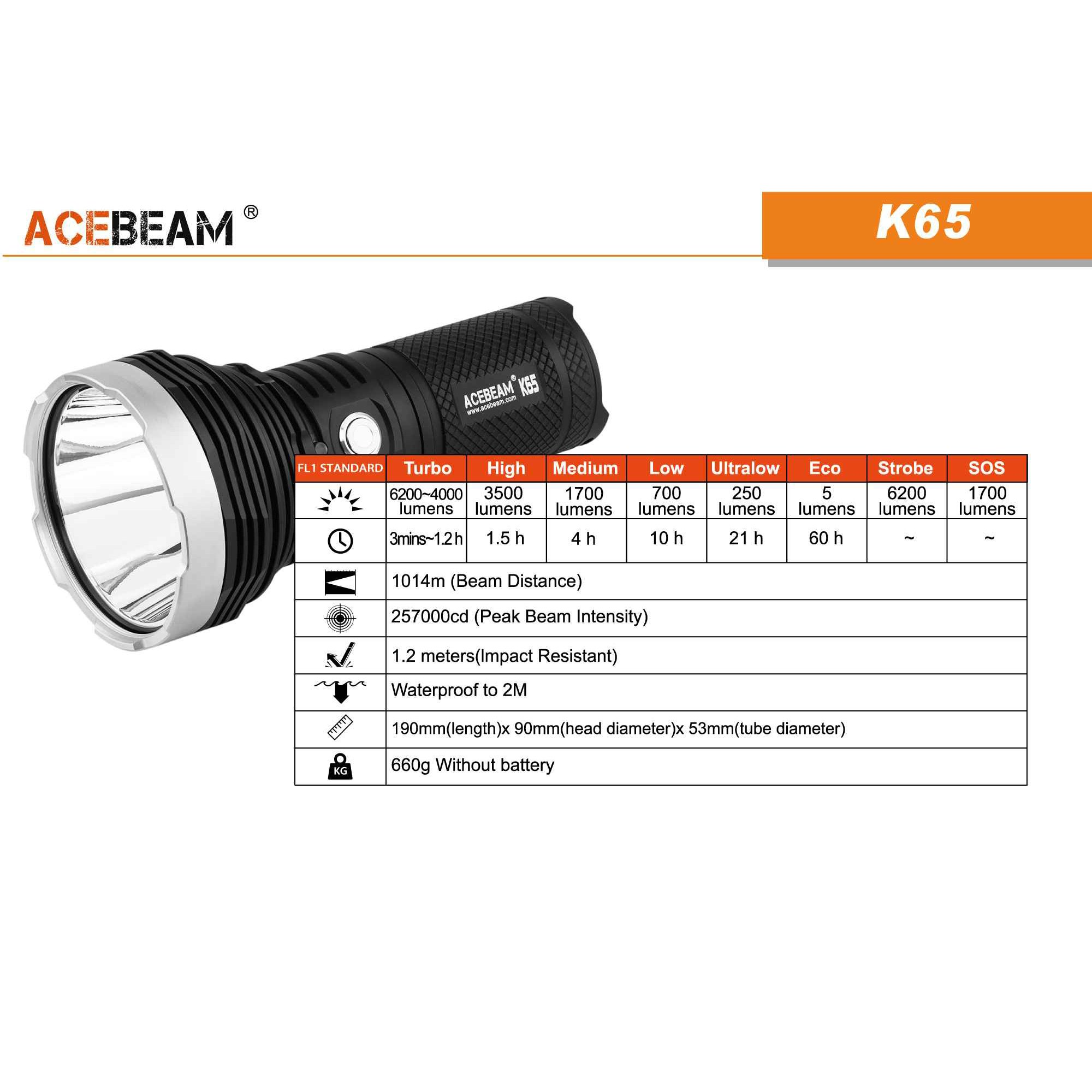 ACEBEAM K65 Flashlight CREE XHP70.2 De-Domed LED Searchlight with Max 6300 lumens Throw 1014M(6500K) by ACEBEAM (Image #3)