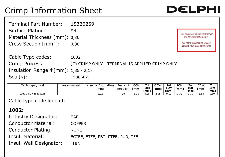 Pack of 15 GT-150 Series Male Terminals Gauge Size 16 18 GA Delphi GT 150