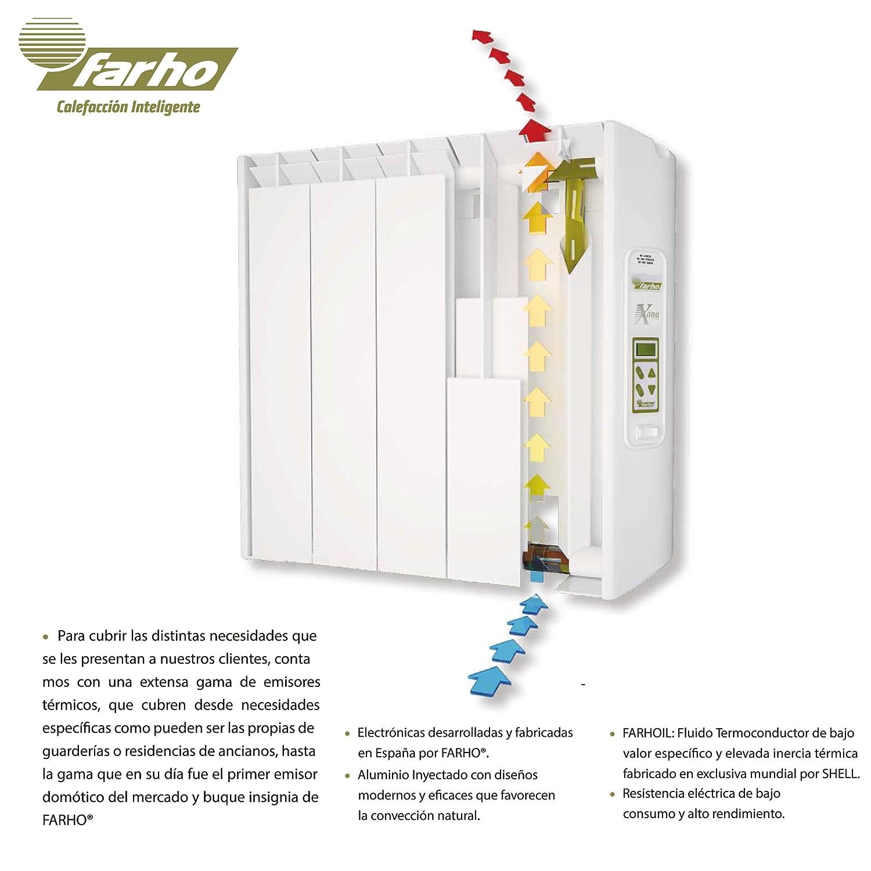 farho Eco X - Radiador Eléctrico de bajo Consumo 500 W Digital Programable - Emisor Térmico Ideal para estancias hasta 5,80 m2-20 AÑOS DE Garantia: ...