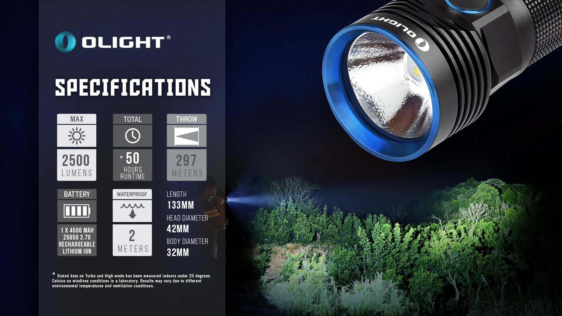 Bundle: Olight R50 Seeker Cree XLamp XHP50 LED 2500 Lumens Rechargeable Flashlight With Rechargeable 26650 4500mAh Battery+Skyben Holster and USB Light by Olight (Image #8)