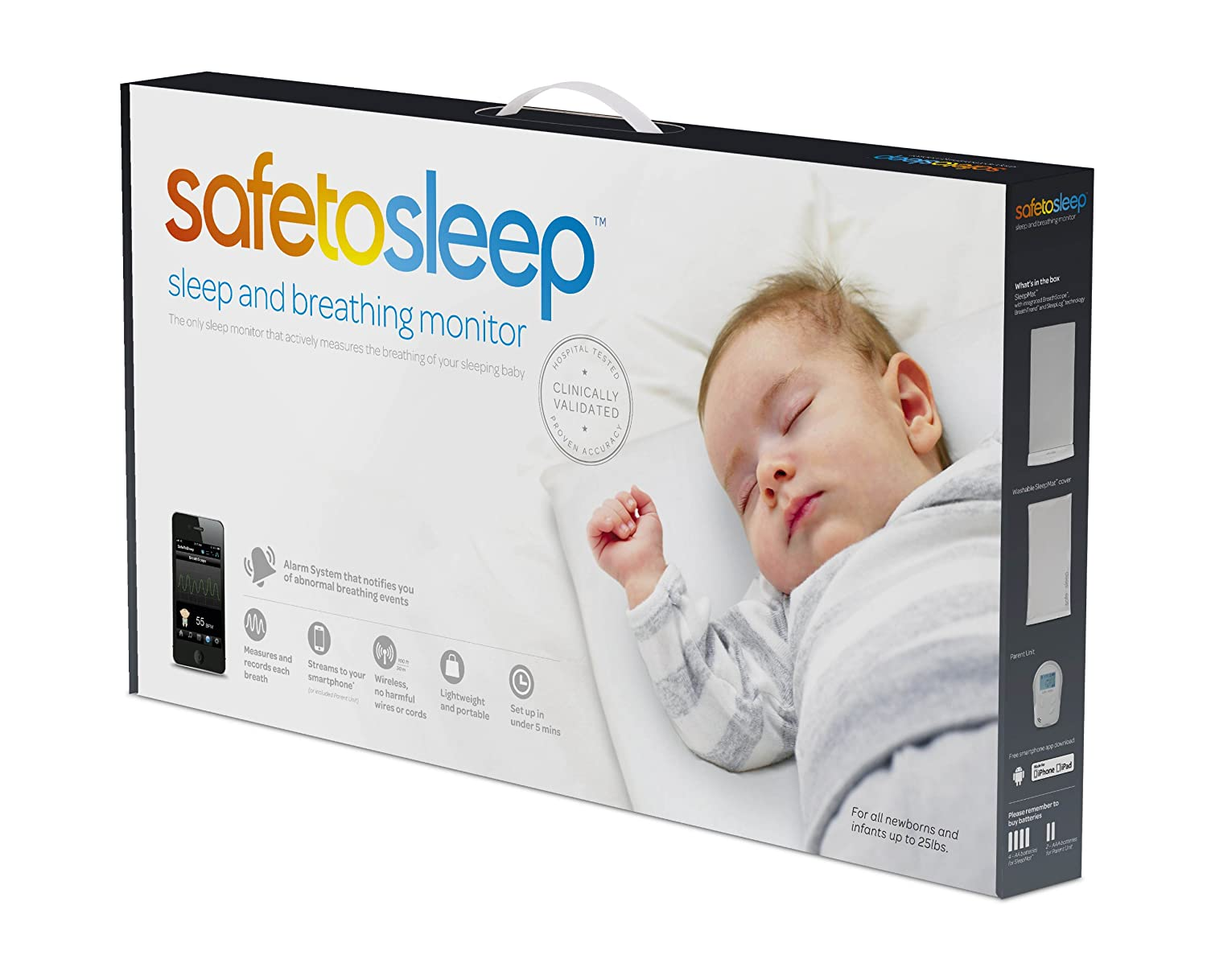 Baby Room Monitoring Devices