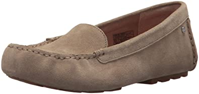 Image result for UGG Women's Milana Loafer Flat  Loafers