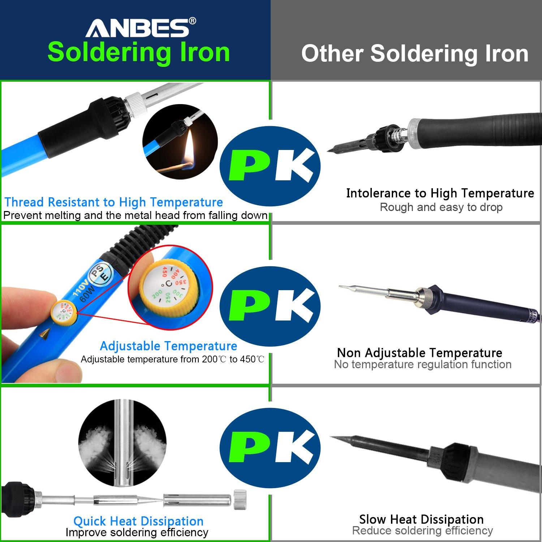 ANBES Soldering Iron Kit Electronics, 60W Adjustable Temperature Welding Tool, 5pcs Soldering Tips, Desoldering Pump, Soldering Iron Stand, Tweezers by ANBES (Image #2)