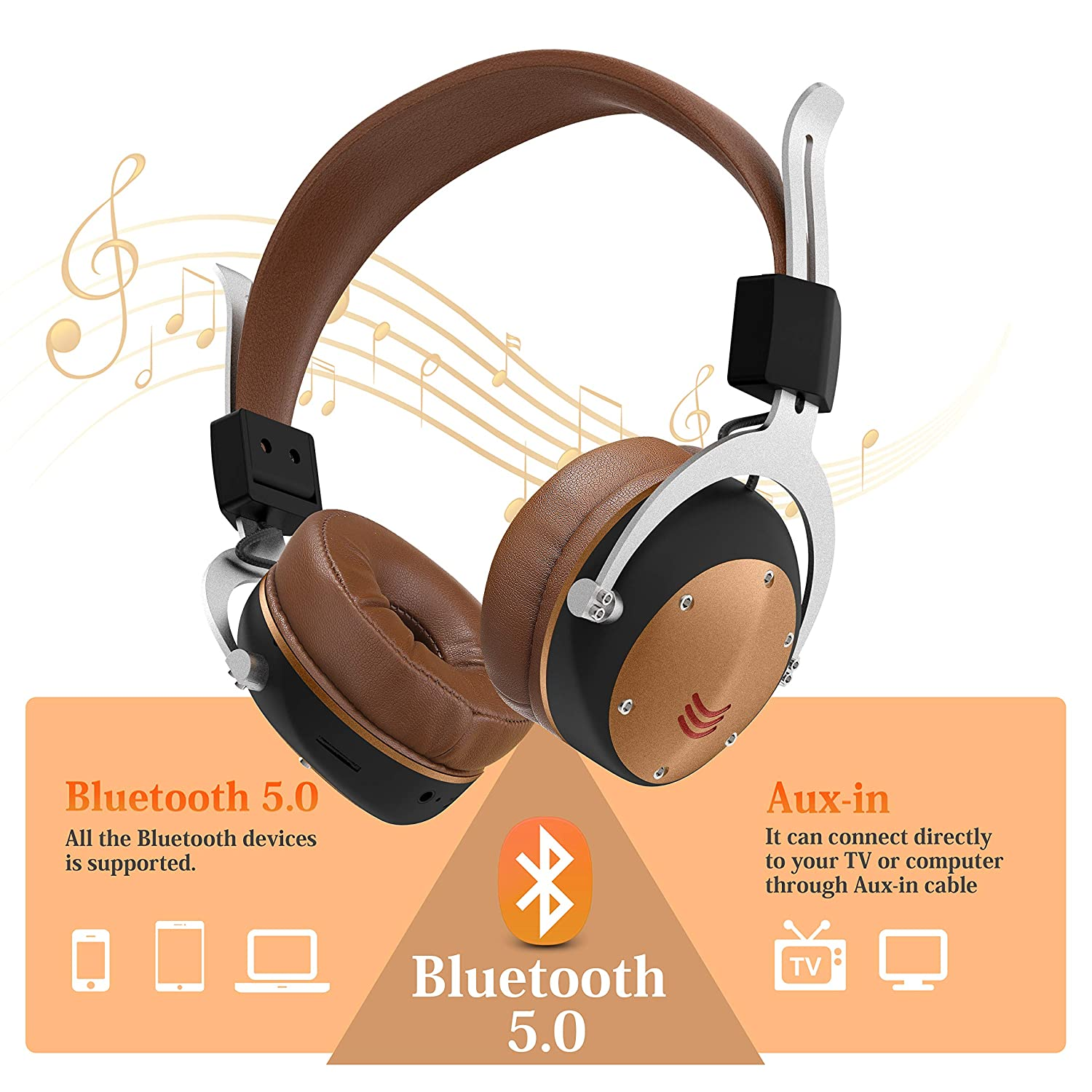 Wireless Over Ear Headphones Bluetooth Headphones Over Ear with Soft Memory Protein Ear Muffs HD Sound Quality Long Autonomy Comfortable Design w Built-in Mic Wired Mode PC Cell Phones TV